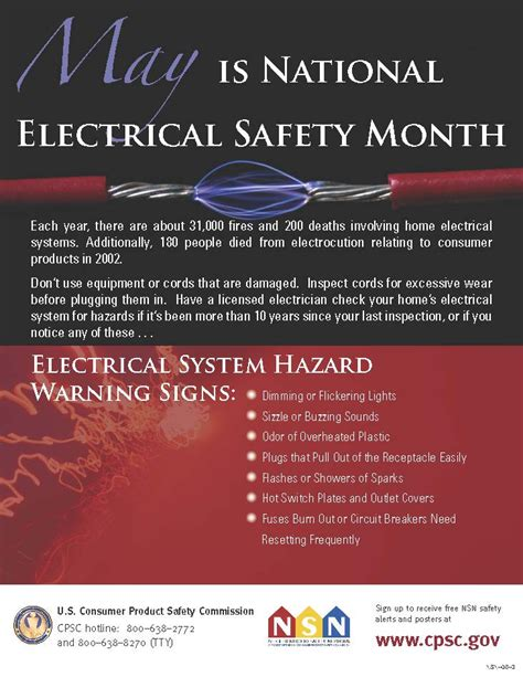 Electrical Safety | CPSC