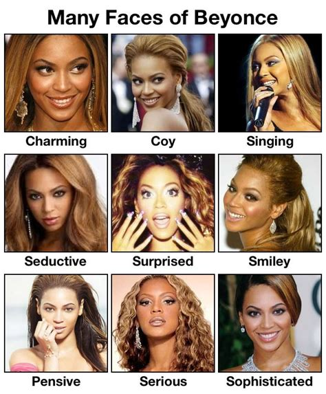 Many Faces of Beyonce