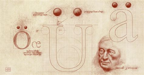 A Tale Of Two Dots — The History Of The Umlaut And The
