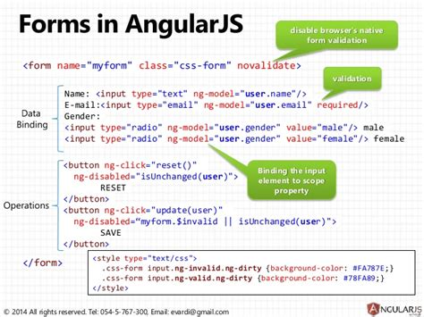 Forms in AngularJS