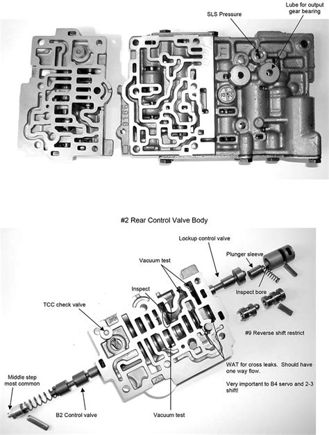 Sonnax AW 55-50 / AF23-33: Diagnosis and Valve Body